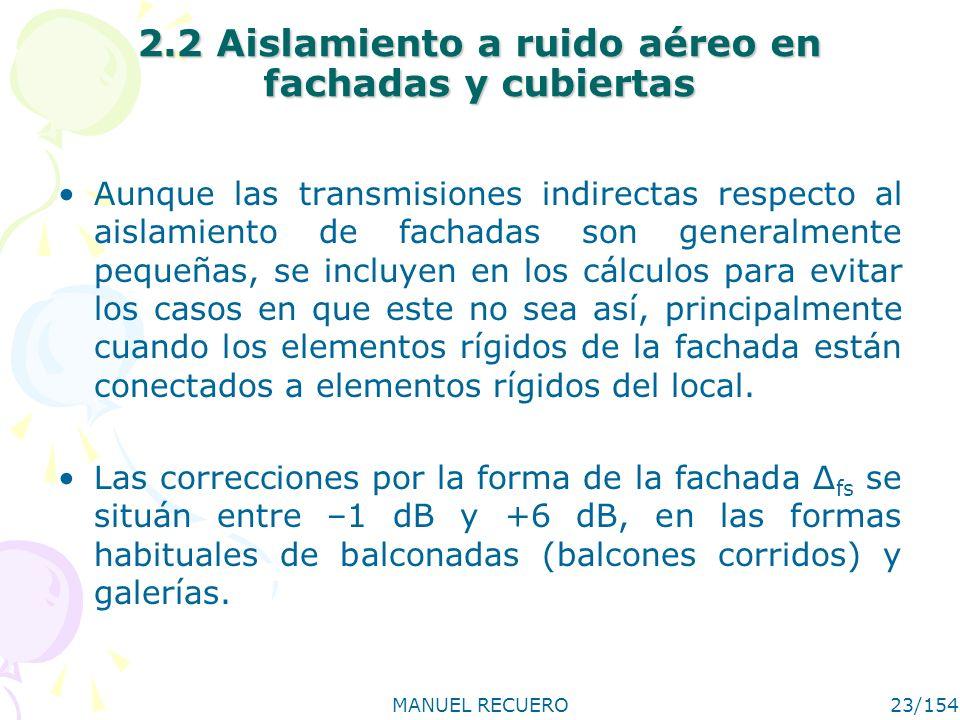 MANUEL RECUERO23/154 2.2 Aislamiento a ruido aéreo en fachadas y cubiertas Aunque las transmisiones indirectas respecto al aislamiento de fachadas son