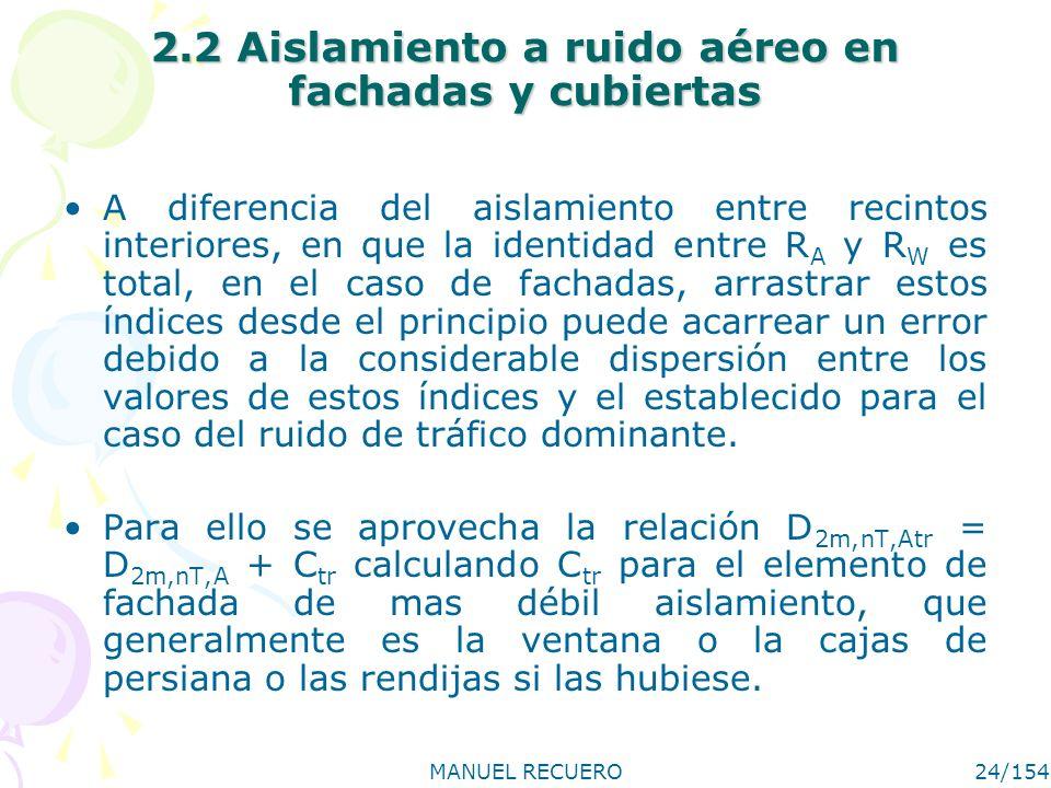 MANUEL RECUERO24/154 2.2 Aislamiento a ruido aéreo en fachadas y cubiertas A diferencia del aislamiento entre recintos interiores, en que la identidad
