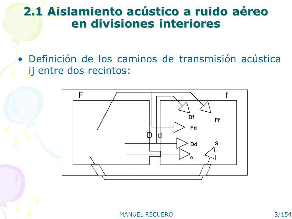 MANUEL RECUERO3/154 2.1 Aislamiento acústico a ruido aéreo en divisiones interiores Definición de los caminos de transmisión acústica ij entre dos rec