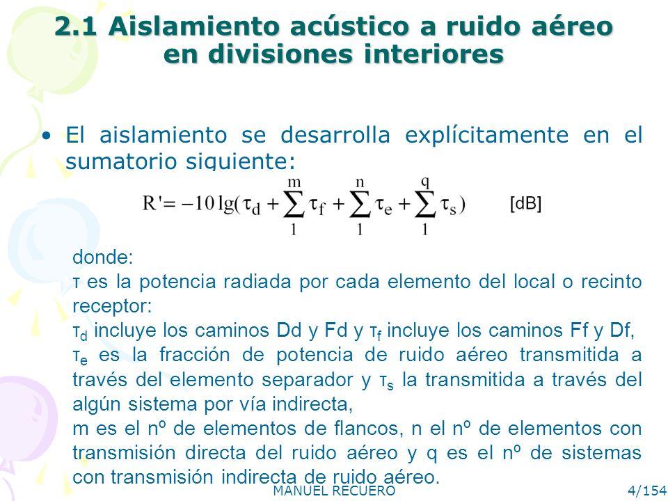 MANUEL RECUERO4/154 2.1 Aislamiento acústico a ruido aéreo en divisiones interiores El aislamiento se desarrolla explícitamente en el sumatorio siguie