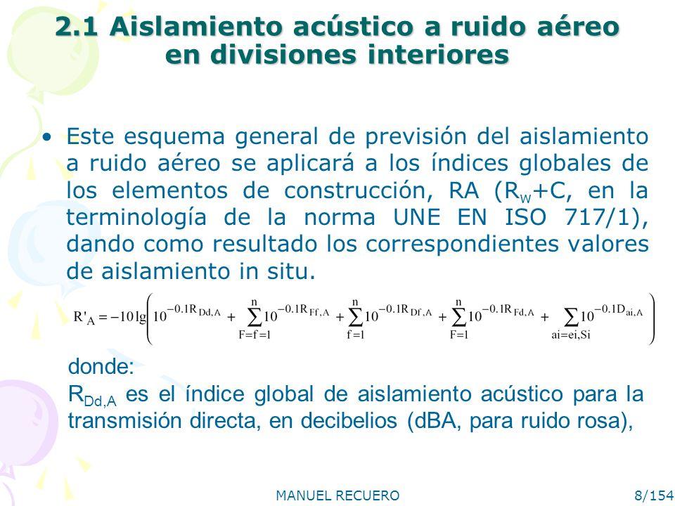MANUEL RECUERO8/154 2.1 Aislamiento acústico a ruido aéreo en divisiones interiores Este esquema general de previsión del aislamiento a ruido aéreo se