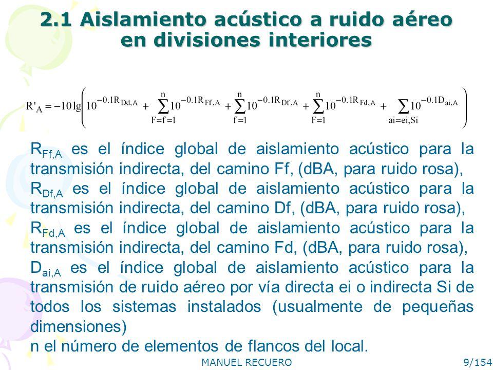 MANUEL RECUERO9/154 2.1 Aislamiento acústico a ruido aéreo en divisiones interiores R Ff,A es el índice global de aislamiento acústico para la transmi
