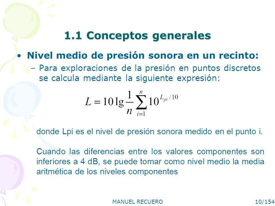 MANUEL RECUERO10/154 1.1 Conceptos generales Nivel medio de presión sonora en un recinto: –Para exploraciones de la presión en puntos discretos se cal