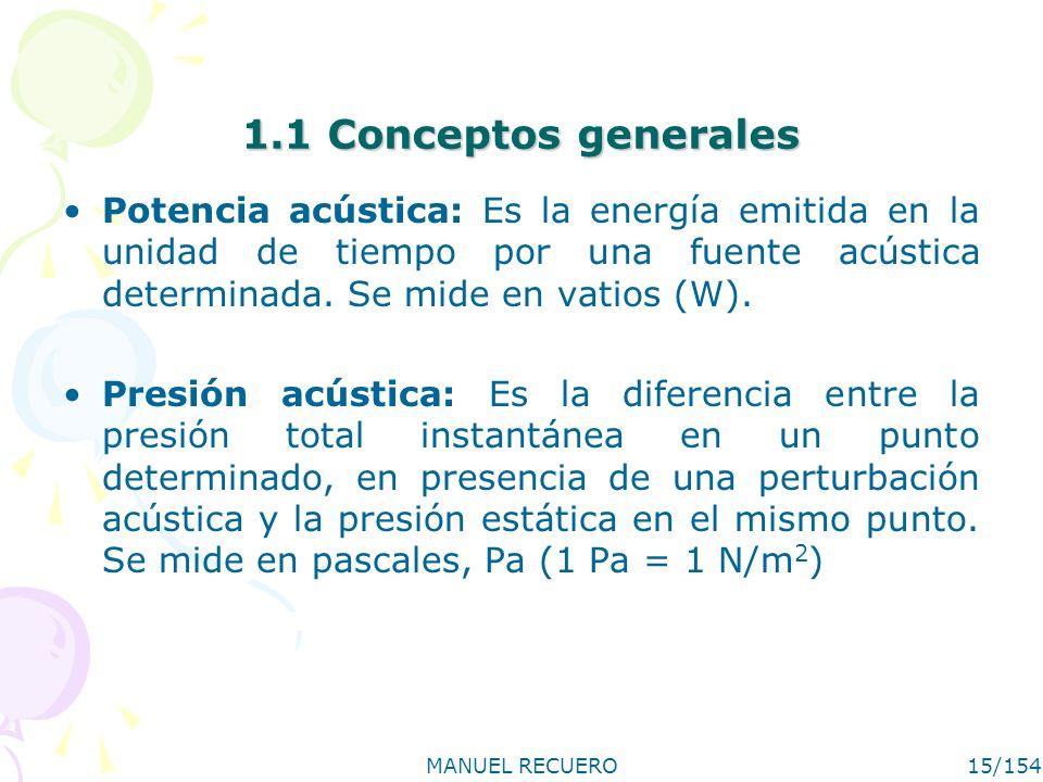 MANUEL RECUERO15/154 1.1 Conceptos generales Potencia acústica: Es la energía emitida en la unidad de tiempo por una fuente acústica determinada. Se m
