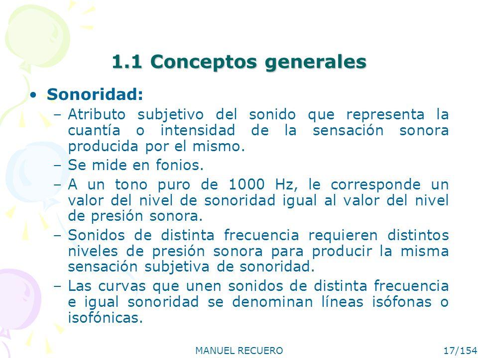MANUEL RECUERO17/154 1.1 Conceptos generales Sonoridad: –Atributo subjetivo del sonido que representa la cuantía o intensidad de la sensación sonora p