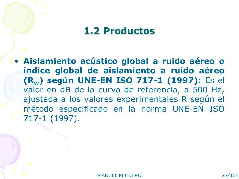 MANUEL RECUERO23/154 1.2 Productos Aislamiento acústico global a ruido aéreo o índice global de aislamiento a ruido aéreo (R w ) según UNE-EN ISO 717-