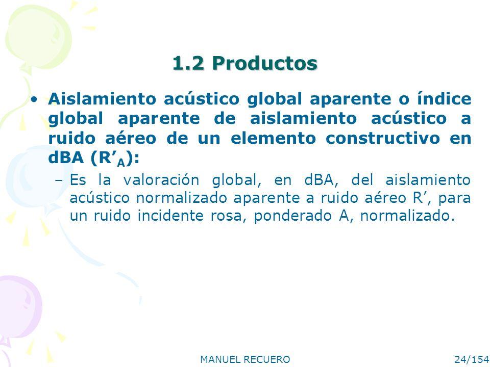 MANUEL RECUERO24/154 1.2 Productos Aislamiento acústico global aparente o índice global aparente de aislamiento acústico a ruido aéreo de un elemento