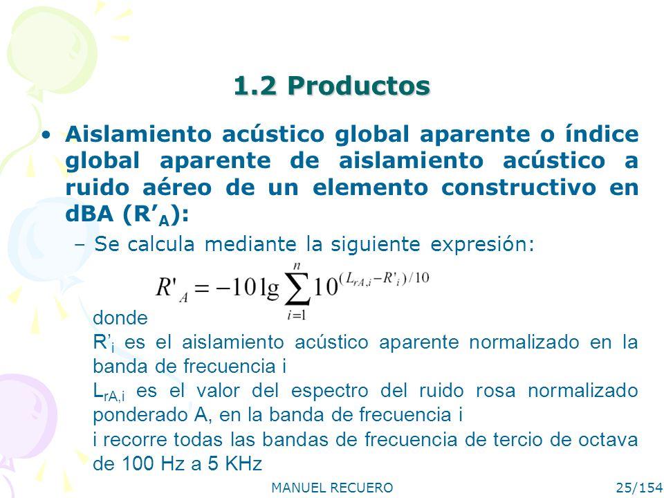 MANUEL RECUERO25/154 1.2 Productos Aislamiento acústico global aparente o índice global aparente de aislamiento acústico a ruido aéreo de un elemento