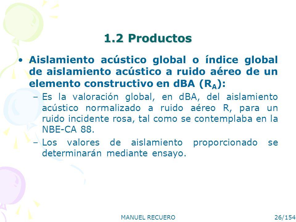 MANUEL RECUERO26/154 1.2 Productos Aislamiento acústico global o índice global de aislamiento acústico a ruido aéreo de un elemento constructivo en dB