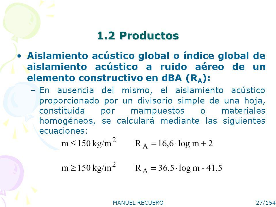 MANUEL RECUERO27/154 1.2 Productos Aislamiento acústico global o índice global de aislamiento acústico a ruido aéreo de un elemento constructivo en dB