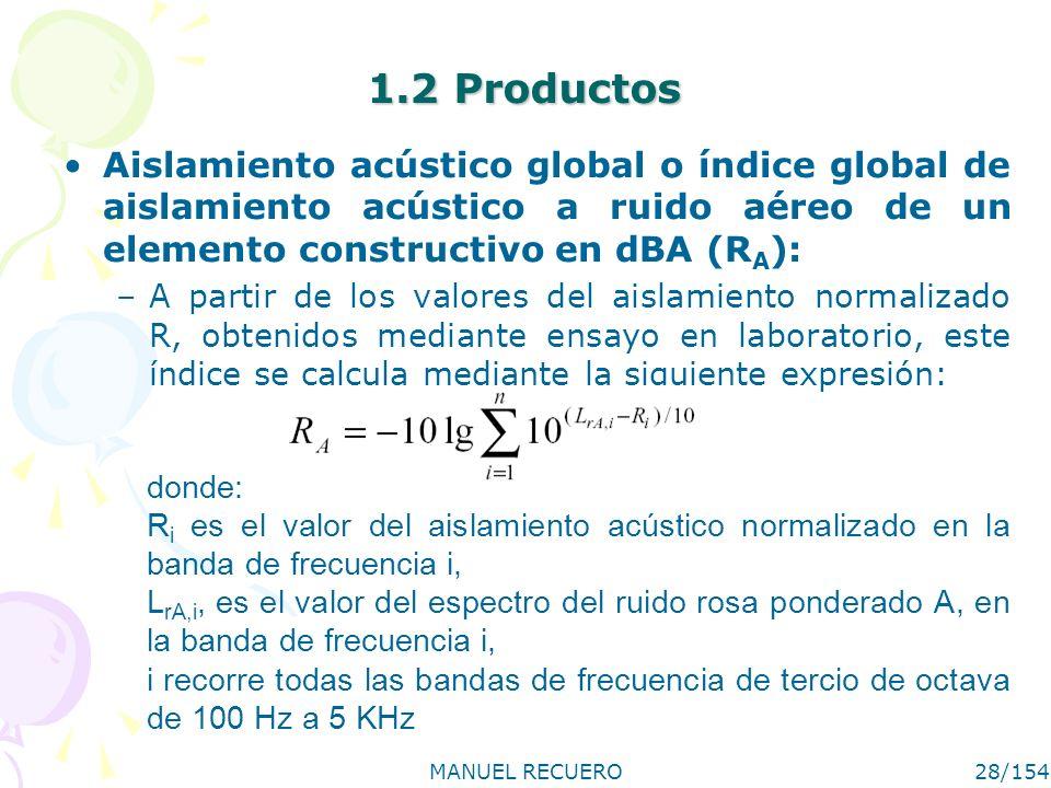 MANUEL RECUERO28/154 1.2 Productos Aislamiento acústico global o índice global de aislamiento acústico a ruido aéreo de un elemento constructivo en dB