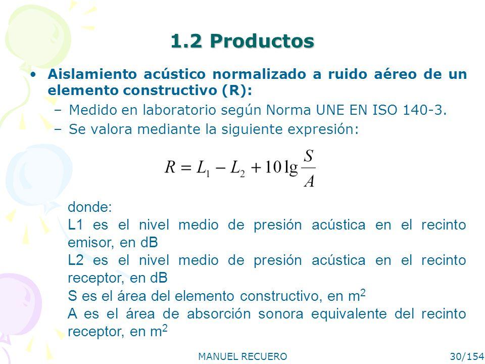 MANUEL RECUERO30/154 1.2 Productos Aislamiento acústico normalizado a ruido aéreo de un elemento constructivo (R): –Medido en laboratorio según Norma