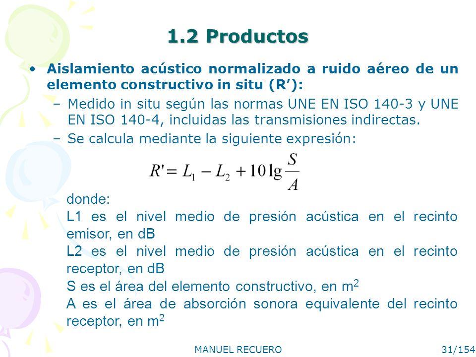 MANUEL RECUERO31/154 1.2 Productos Aislamiento acústico normalizado a ruido aéreo de un elemento constructivo in situ (R): –Medido in situ según las n