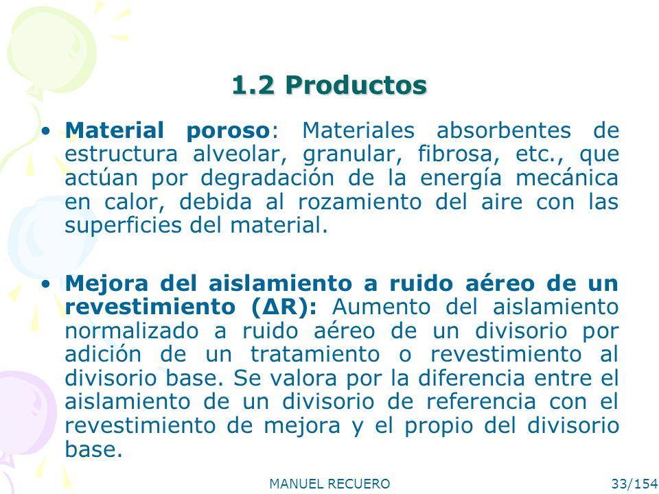 MANUEL RECUERO33/154 1.2 Productos Material poroso: Materiales absorbentes de estructura alveolar, granular, fibrosa, etc., que actúan por degradación