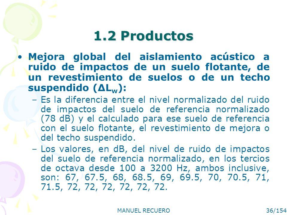 MANUEL RECUERO36/154 1.2 Productos Mejora global del aislamiento acústico a ruido de impactos de un suelo flotante, de un revestimiento de suelos o de