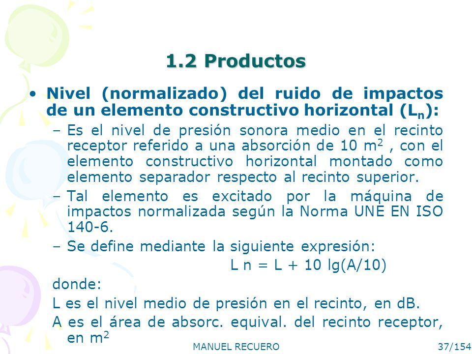 MANUEL RECUERO37/154 1.2 Productos Nivel (normalizado) del ruido de impactos de un elemento constructivo horizontal (L n ): –Es el nivel de presión so