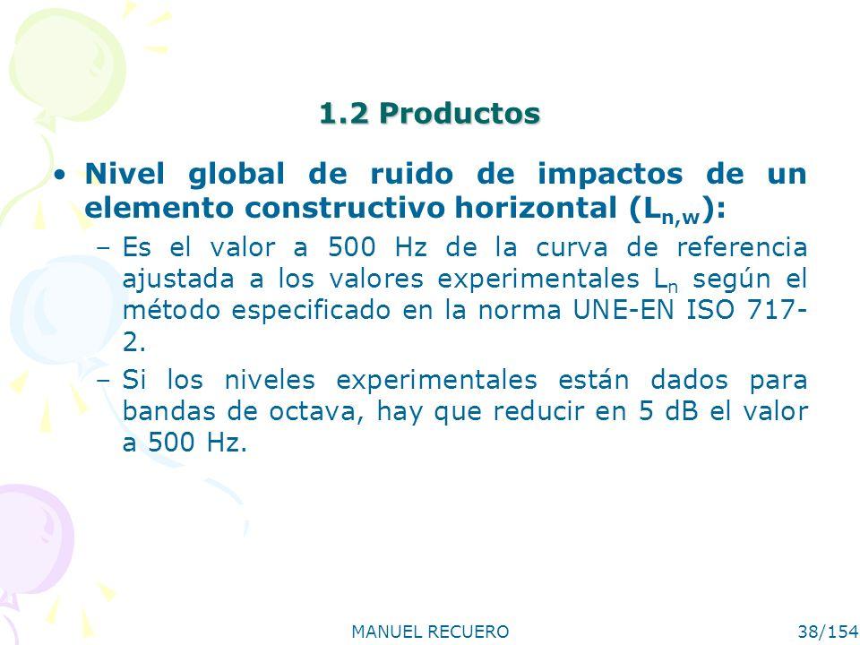MANUEL RECUERO38/154 1.2 Productos Nivel global de ruido de impactos de un elemento constructivo horizontal (L n,w ): –Es el valor a 500 Hz de la curv