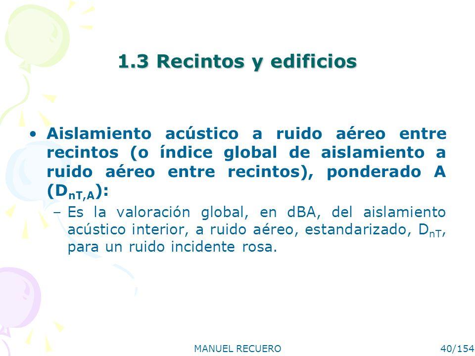 MANUEL RECUERO40/154 1.3 Recintos y edificios Aislamiento acústico a ruido aéreo entre recintos (o índice global de aislamiento a ruido aéreo entre re