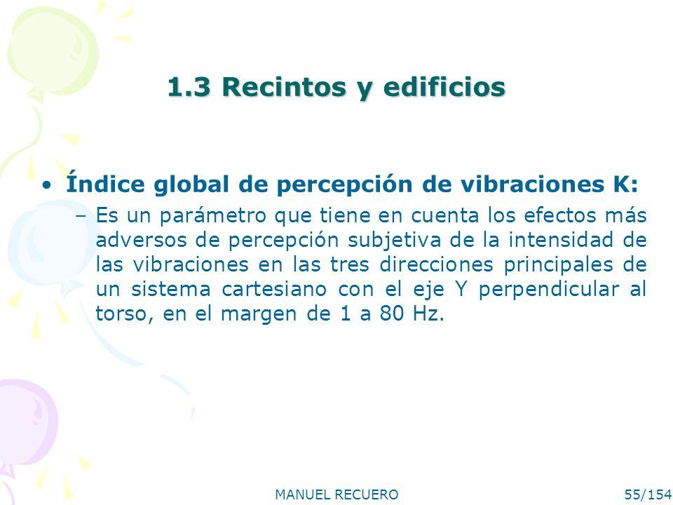 MANUEL RECUERO55/154 1.3 Recintos y edificios Índice global de percepción de vibraciones K: –Es un parámetro que tiene en cuenta los efectos más adver