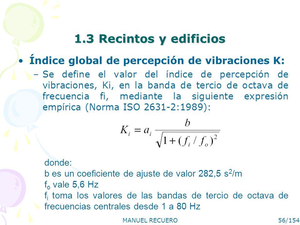 MANUEL RECUERO56/154 1.3 Recintos y edificios Índice global de percepción de vibraciones K: –Se define el valor del índice de percepción de vibracione