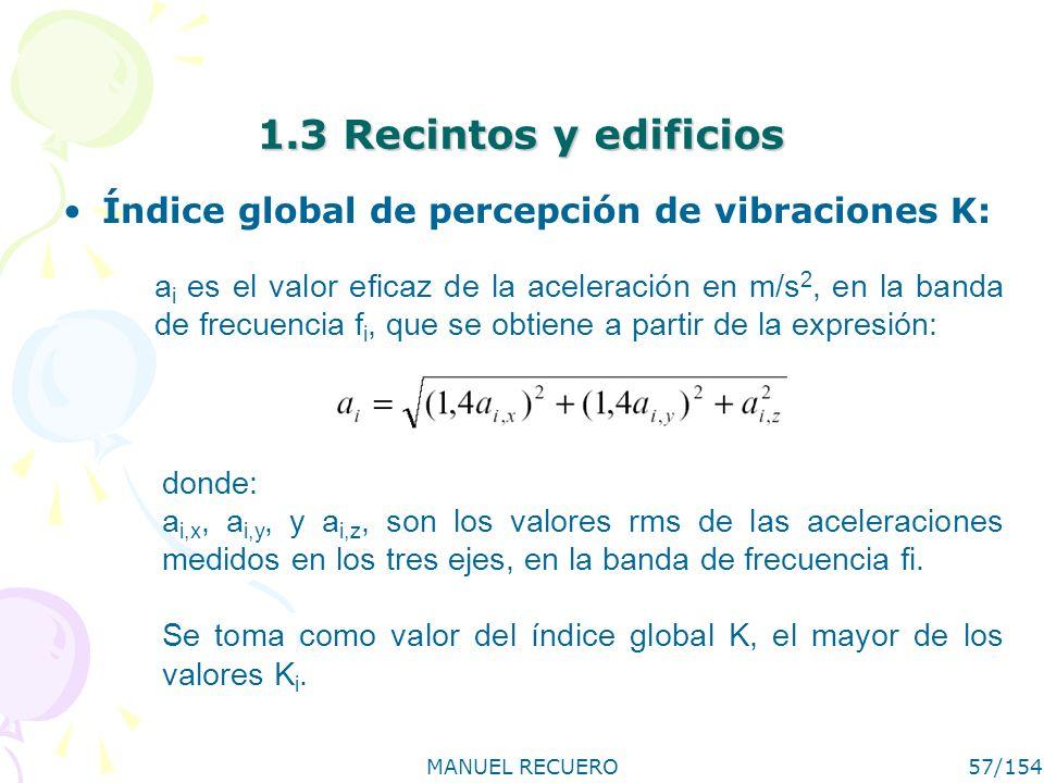 MANUEL RECUERO57/154 1.3 Recintos y edificios Índice global de percepción de vibraciones K: a i es el valor eficaz de la aceleración en m/s 2, en la b