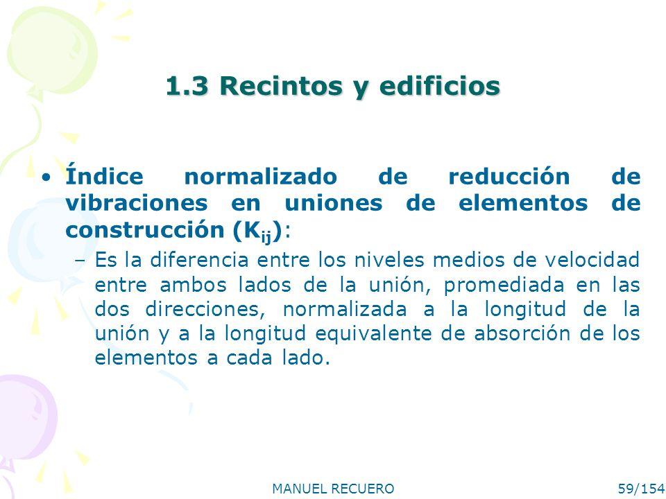 MANUEL RECUERO59/154 1.3 Recintos y edificios Índice normalizado de reducción de vibraciones en uniones de elementos de construcción (K ij ): –Es la d