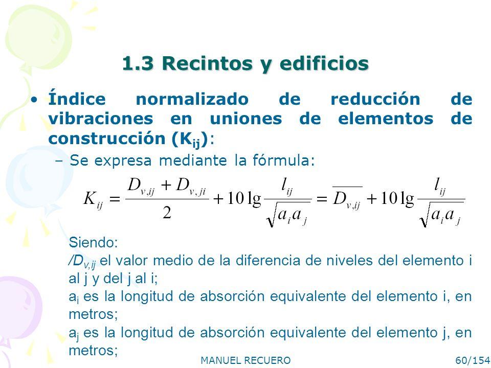 MANUEL RECUERO60/154 1.3 Recintos y edificios Índice normalizado de reducción de vibraciones en uniones de elementos de construcción (K ij ): –Se expr