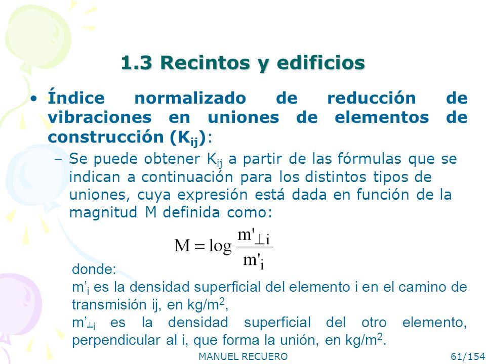 MANUEL RECUERO61/154 1.3 Recintos y edificios Índice normalizado de reducción de vibraciones en uniones de elementos de construcción (K ij ): –Se pued
