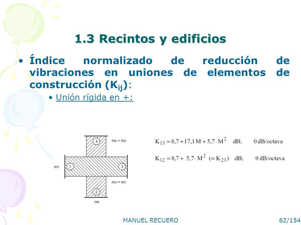 MANUEL RECUERO62/154 1.3 Recintos y edificios Índice normalizado de reducción de vibraciones en uniones de elementos de construcción (K ij ): Unión rí