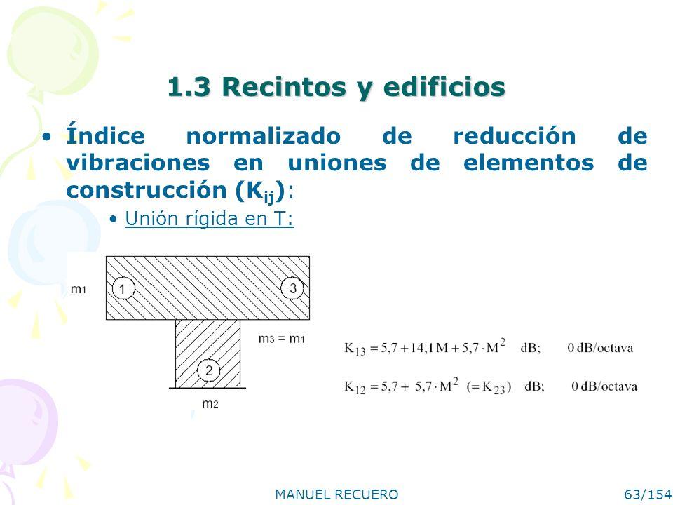 MANUEL RECUERO63/154 1.3 Recintos y edificios Índice normalizado de reducción de vibraciones en uniones de elementos de construcción (K ij ): Unión rí