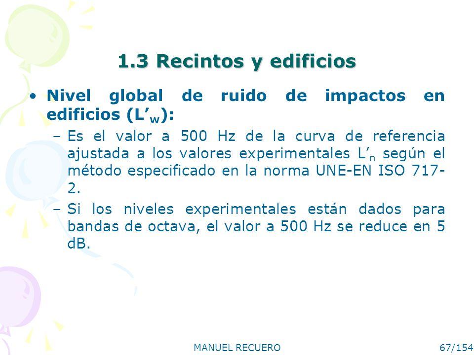 MANUEL RECUERO67/154 1.3 Recintos y edificios Nivel global de ruido de impactos en edificios (L w ): –Es el valor a 500 Hz de la curva de referencia a
