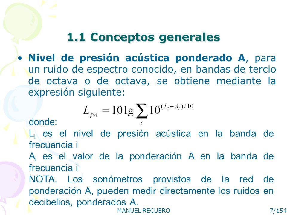 MANUEL RECUERO7/154 1.1 Conceptos generales Nivel de presión acústica ponderado A, para un ruido de espectro conocido, en bandas de tercio de octava o