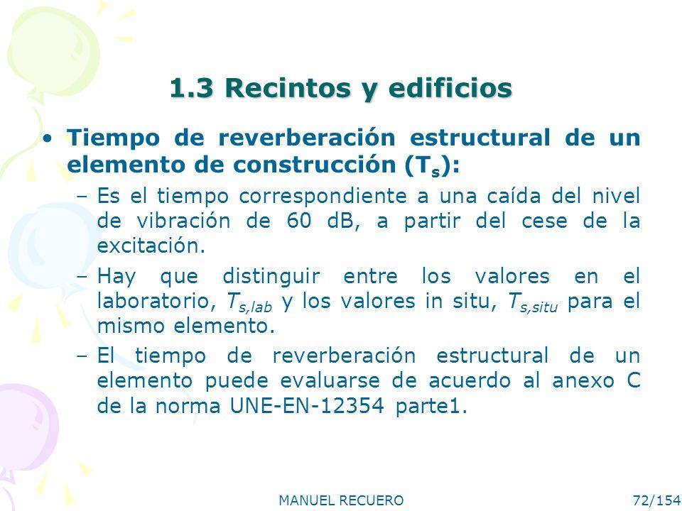 MANUEL RECUERO72/154 1.3 Recintos y edificios Tiempo de reverberación estructural de un elemento de construcción (T s ): –Es el tiempo correspondiente