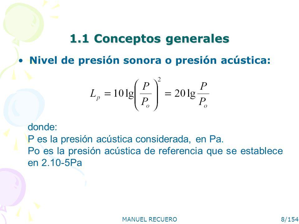 MANUEL RECUERO8/154 1.1 Conceptos generales Nivel de presión sonora o presión acústica: donde: P es la presión acústica considerada, en Pa. Po es la p
