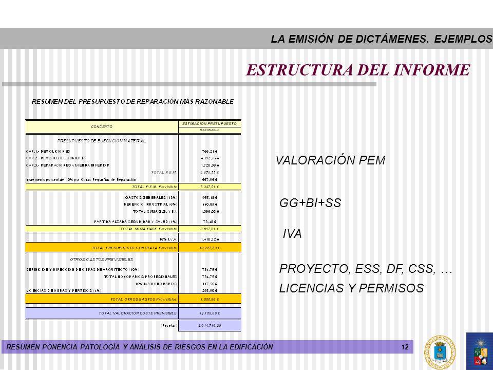 12RESÚMEN PONENCIA PATOLOGÍA Y ANÁLISIS DE RIESGOS EN LA EDIFICACIÓN ESTRUCTURA DEL INFORME VALORACIÓN PEM GG+BI+SS IVA PROYECTO, ESS, DF, CSS, … LICE