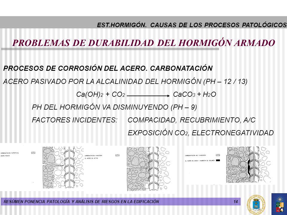 14RESÚMEN PONENCIA PATOLOGÍA Y ANÁLISIS DE RIESGOS EN LA EDIFICACIÓN EST.HORMIGÓN. CAUSAS DE LOS PROCESOS PATOLÓGICOS PROBLEMAS DE DURABILIDAD DEL HOR