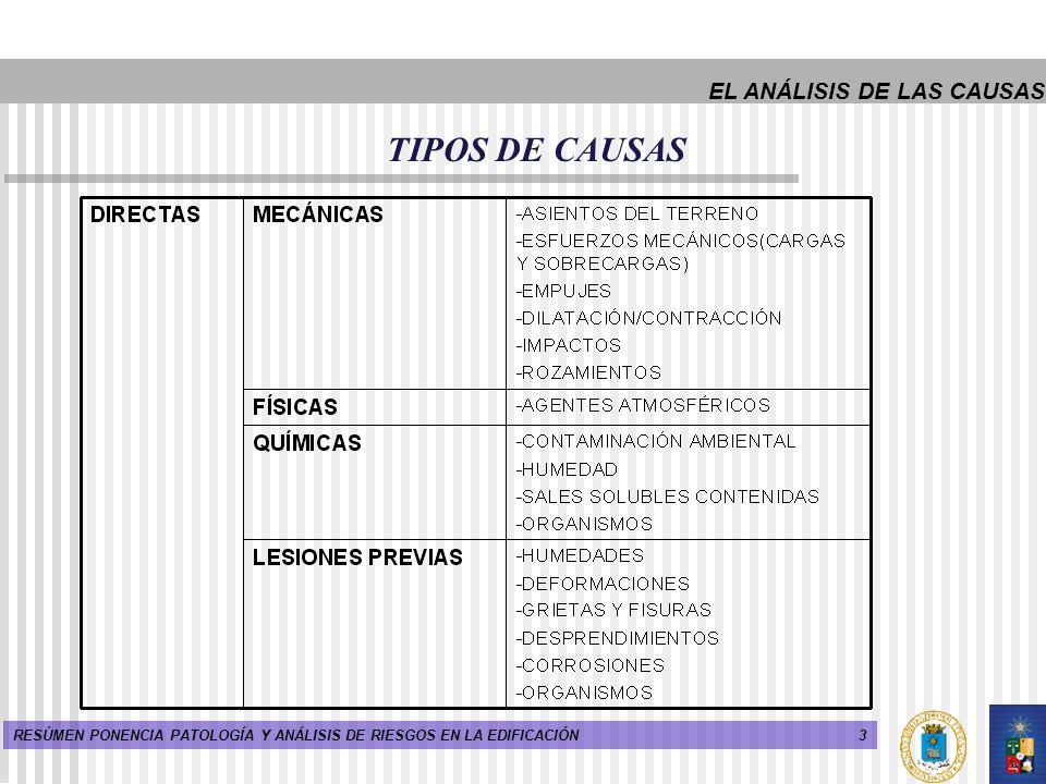 3RESÚMEN PONENCIA PATOLOGÍA Y ANÁLISIS DE RIESGOS EN LA EDIFICACIÓN TIPOS DE CAUSAS EL ANÁLISIS DE LAS CAUSAS