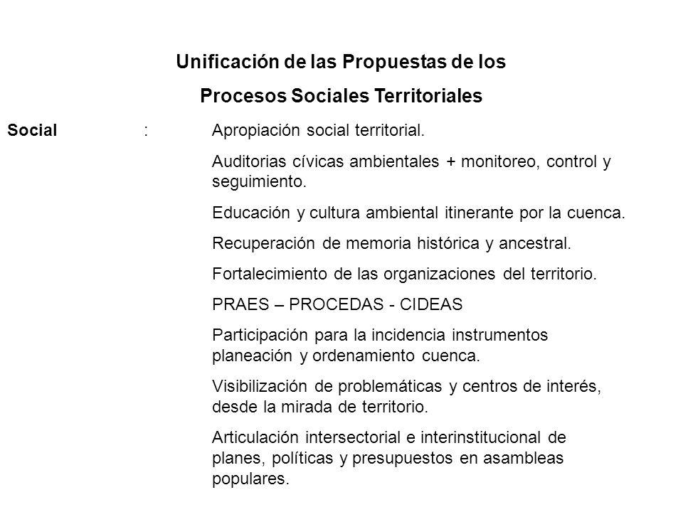 Unificación de las Propuestas de los Procesos Sociales Territoriales Social:Apropiación social territorial. Auditorias cívicas ambientales + monitoreo