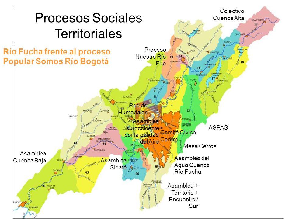 Procesos Sociales Territoriales Colectivo Cuenca Alta Río Fucha frente al proceso Popular Somos Río Bogotá Proceso Nuestro Río Frío ASPAS Mesa Cerros