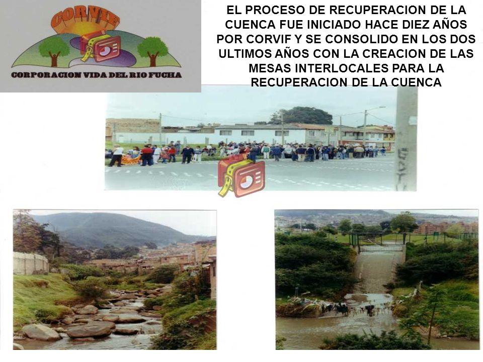 RESEÑA HISTORICA DEL MANDATO DE LOS CIUDADANOS En el desarrollo de este proceso, iniciado por CORVIF, se han tenido varios momentos, entre los cuales podemos destacar: 1996:Inicio de las actividades de recuperación de la cuenca.