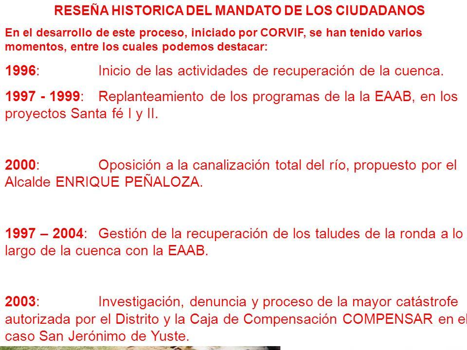 RESEÑA HISTORICA DEL MANDATO DE LOS CIUDADANOS En el desarrollo de este proceso, iniciado por CORVIF, se han tenido varios momentos, entre los cuales