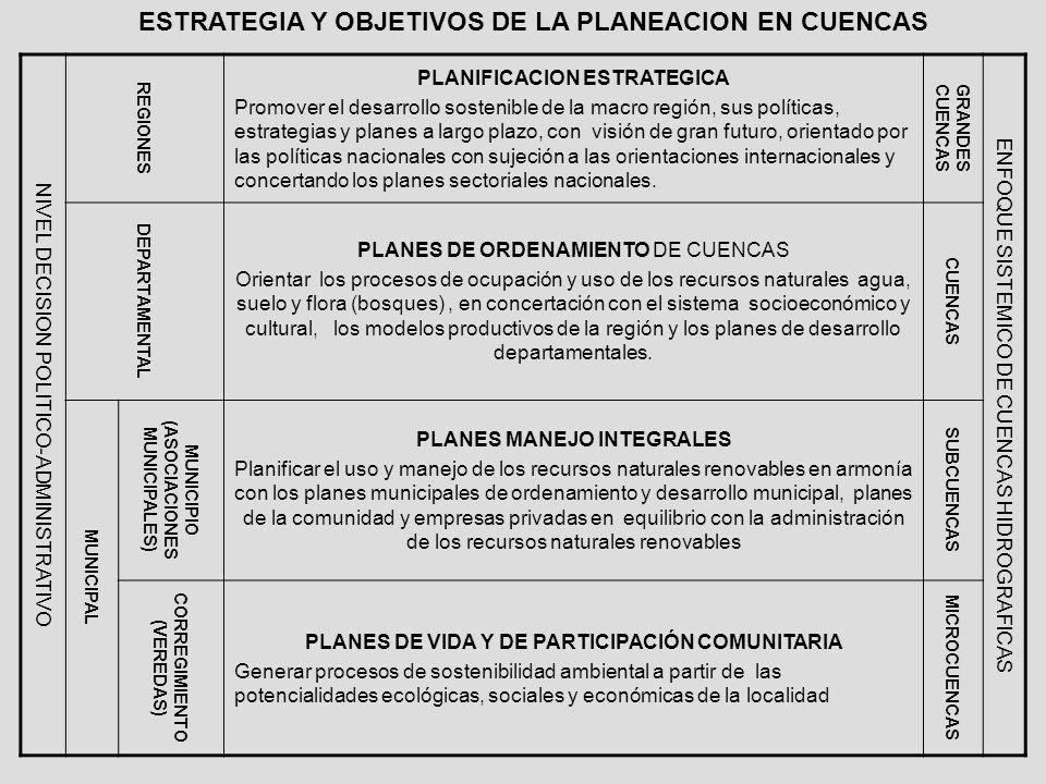 NIVEL DECISION POLITICO-ADMINISTRATIVO REGIONES PLANIFICACION ESTRATEGICA Promover el desarrollo sostenible de la macro región, sus políticas, estrate