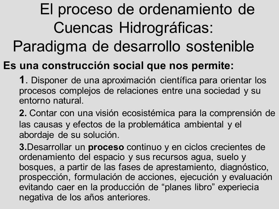 El proceso de ordenamiento de Cuencas Hidrográficas: Paradigma de desarrollo sostenible Es una construcción social que nos permite: 1. Disponer de una