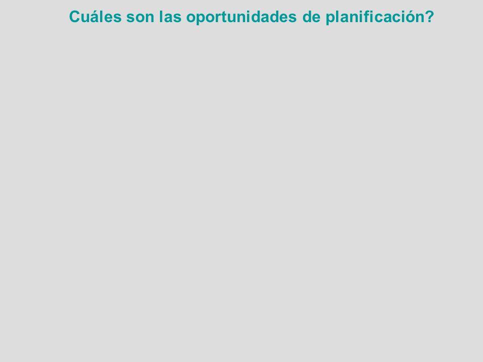 Cuáles son las oportunidades de planificación?