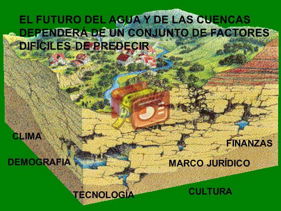 DEMOGRAFIA TECNOLOGÍA FINANZAS MARCO JURÍDICO CLIMA CULTURA EL FUTURO DEL AGUA Y DE LAS CUENCAS DEPENDERÁ DE UN CONJUNTO DE FACTORES DIFÍCILES DE PRED