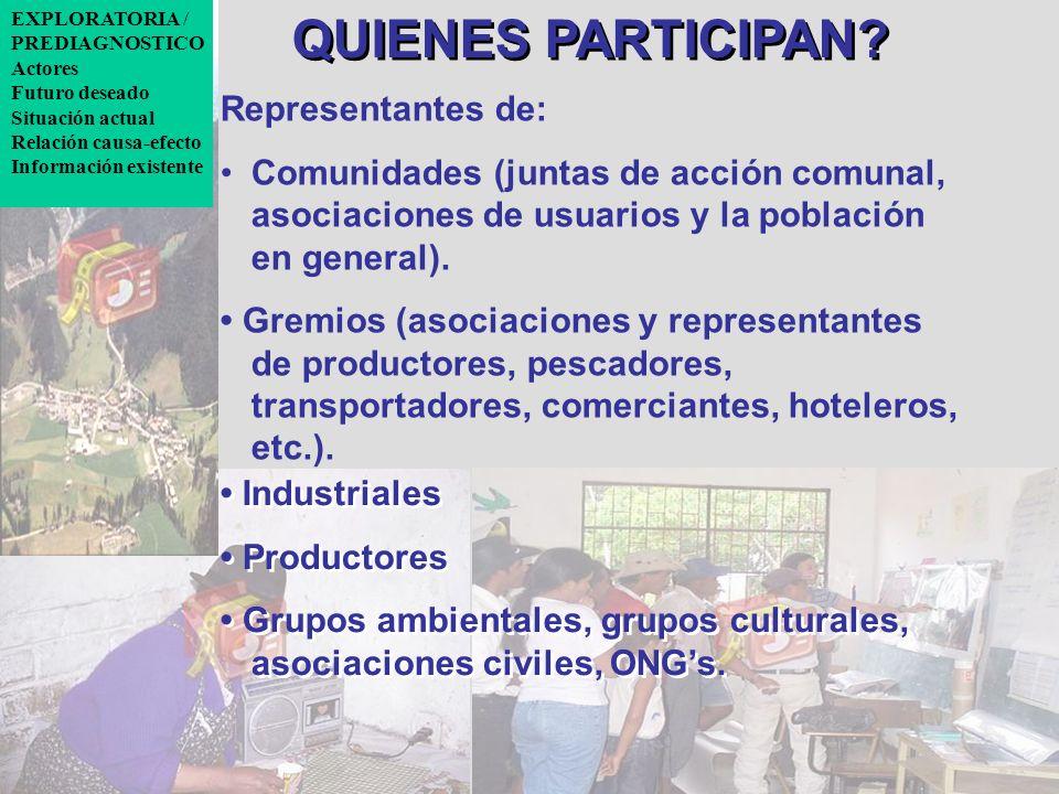QUIENES PARTICIPAN? Industriales Productores Grupos ambientales, grupos culturales, asociaciones civiles, ONGs. Industriales Productores Grupos ambien