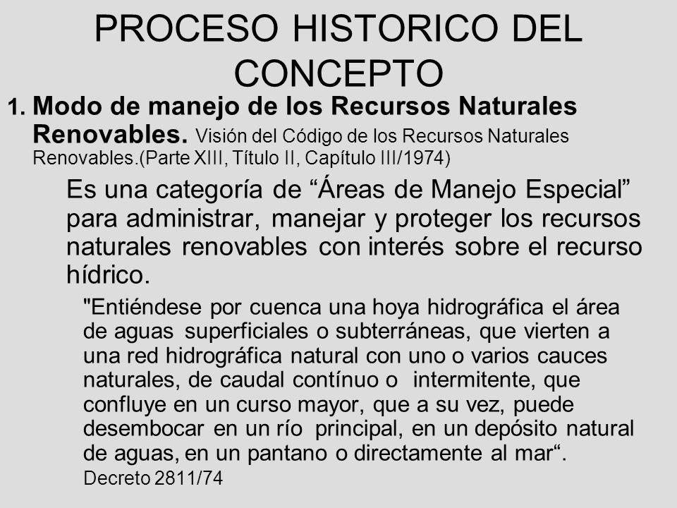 PROCESO HISTORICO DEL CONCEPTO 1. Modo de manejo de los Recursos Naturales Renovables. Visión del Código de los Recursos Naturales Renovables.(Parte X