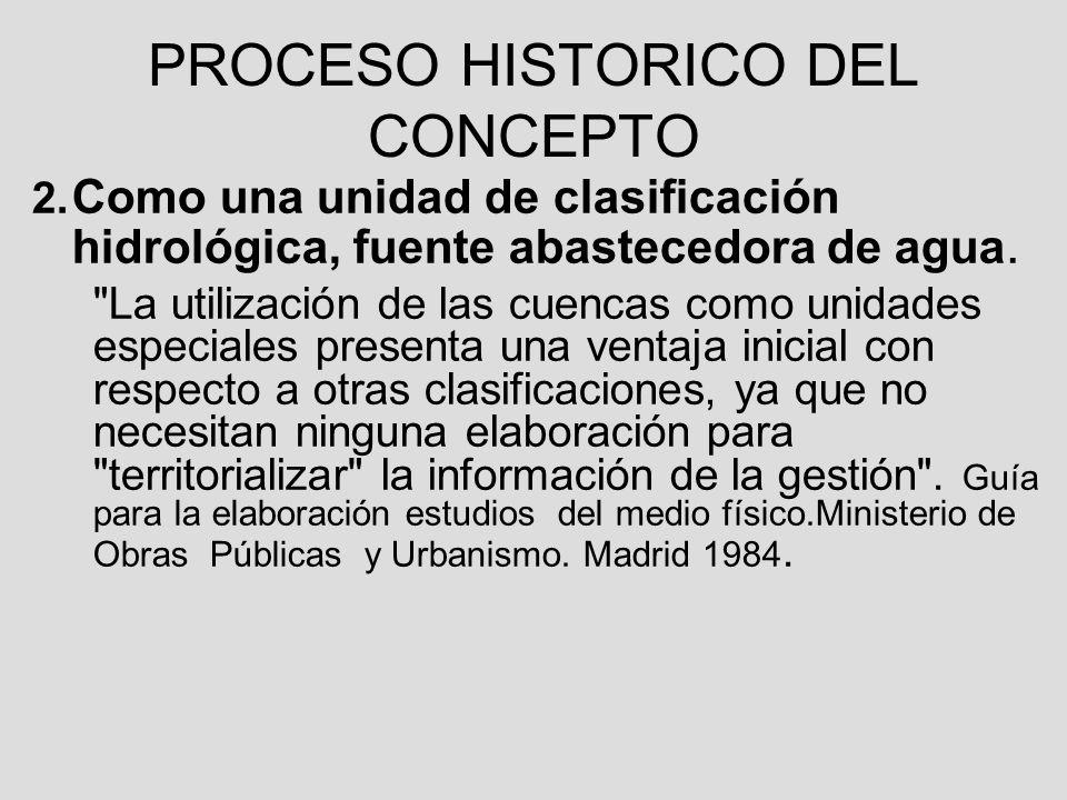 PROCESO HISTORICO DEL CONCEPTO 2. Como una unidad de clasificación hidrológica, fuente abastecedora de agua.