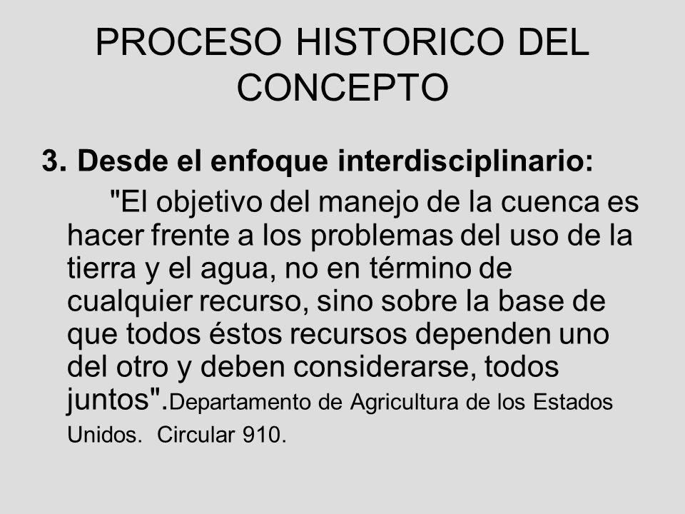 PROCESO METODOLÓGICO IDEAM MÉTODO DE CICLOS CRECIENTES