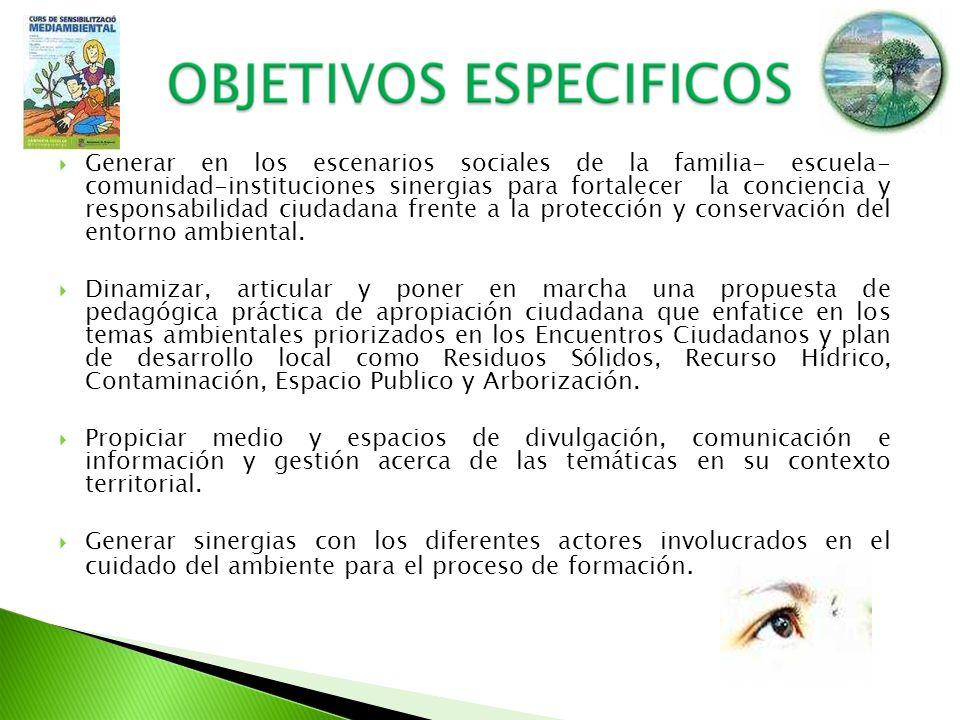 Generar en los escenarios sociales de la familia- escuela- comunidad-instituciones sinergias para fortalecer la conciencia y responsabilidad ciudadana